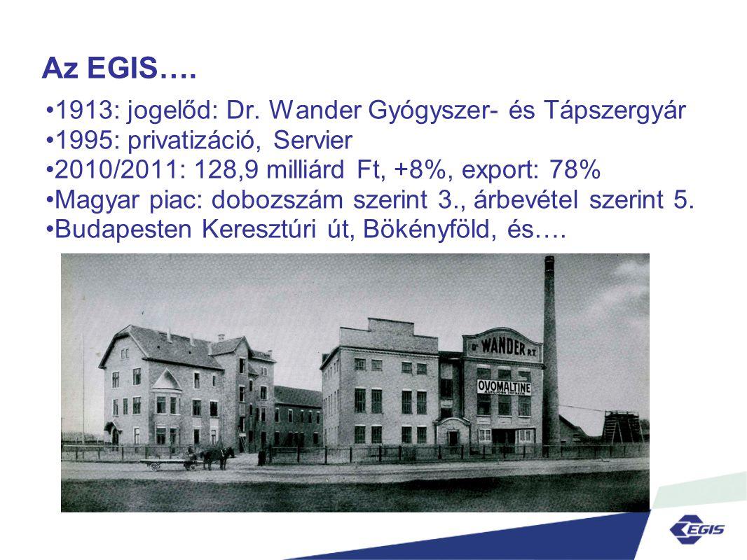 Az EGIS…. 1913: jogelőd: Dr. Wander Gyógyszer- és Tápszergyár