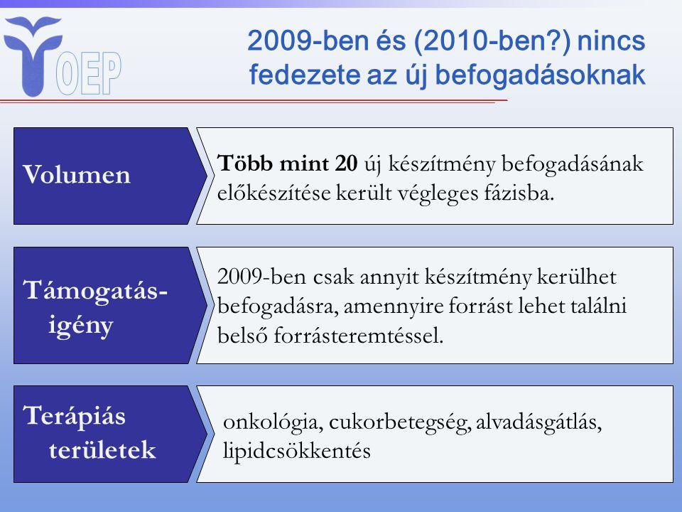 2009-ben és (2010-ben ) nincs fedezete az új befogadásoknak