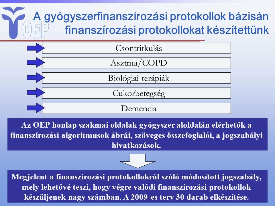 A gyógyszerfinanszírozási protokollok bázisán finanszírozási protokollokat készítettünk