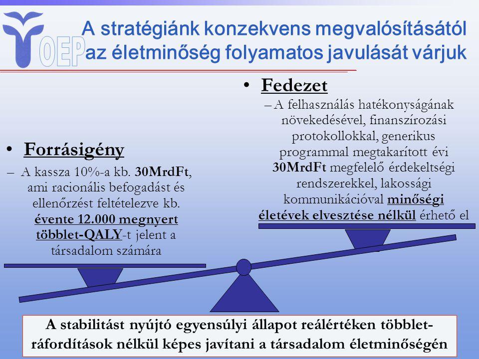 A stratégiánk konzekvens megvalósításától az életminőség folyamatos javulását várjuk