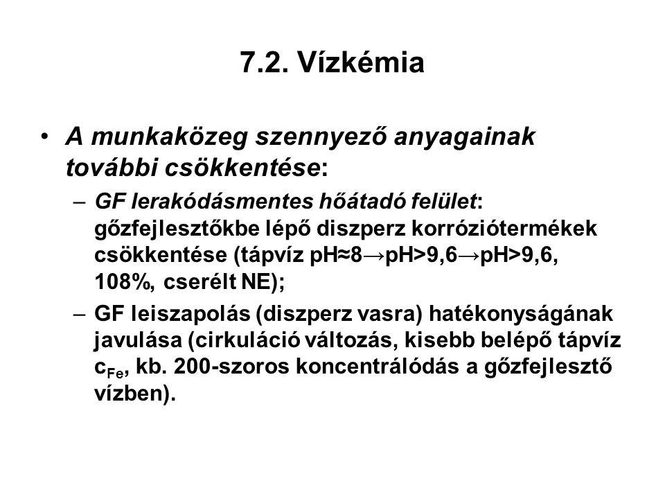 7.2. Vízkémia A munkaközeg szennyező anyagainak további csökkentése: