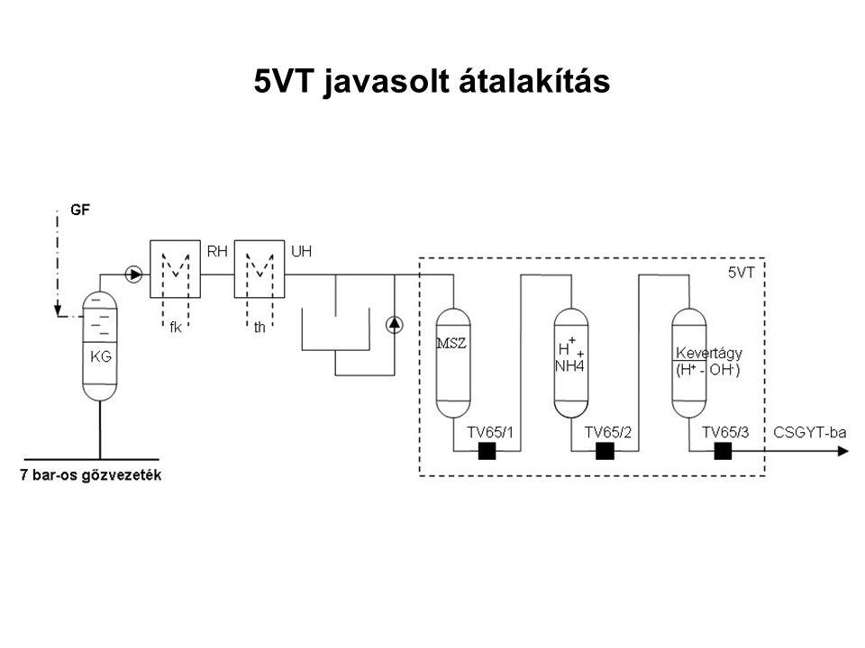 5VT javasolt átalakítás