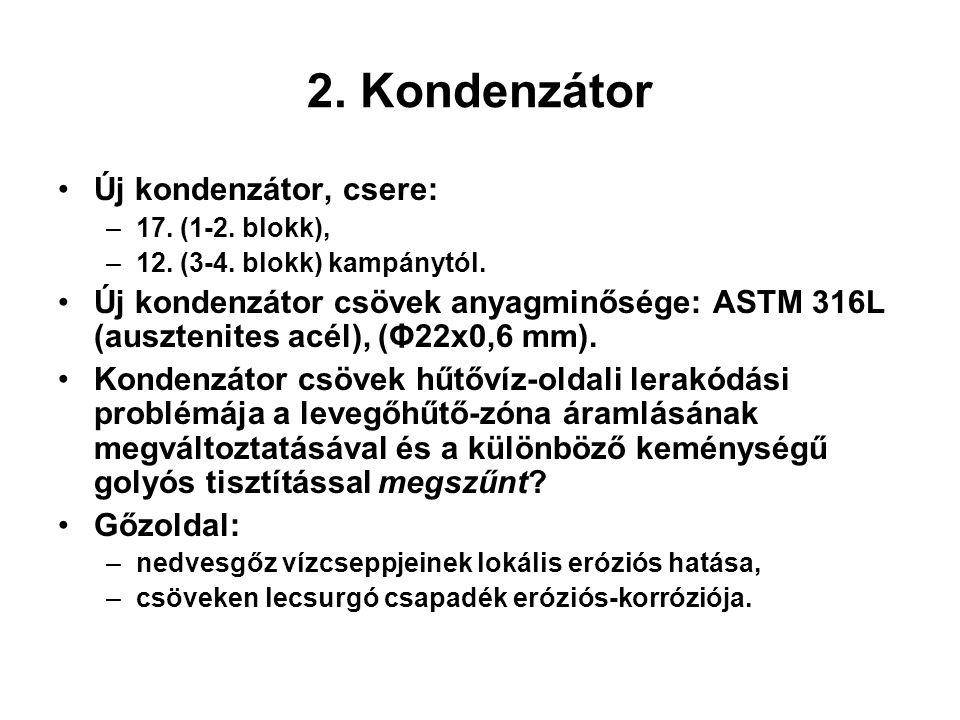 2. Kondenzátor Új kondenzátor, csere: