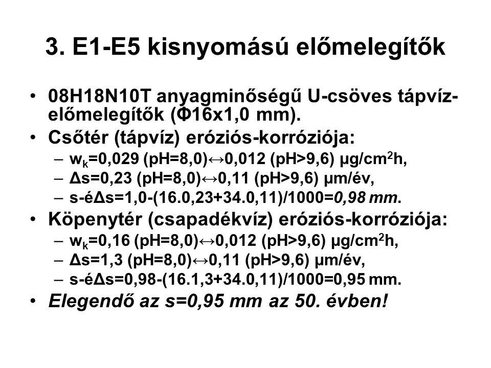 3. E1-E5 kisnyomású előmelegítők