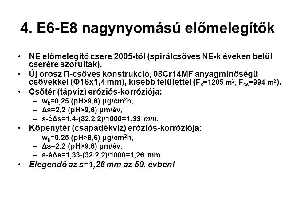 4. E6-E8 nagynyomású előmelegítők
