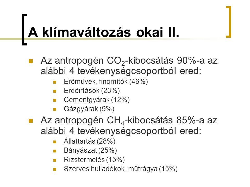 A klímaváltozás okai II.