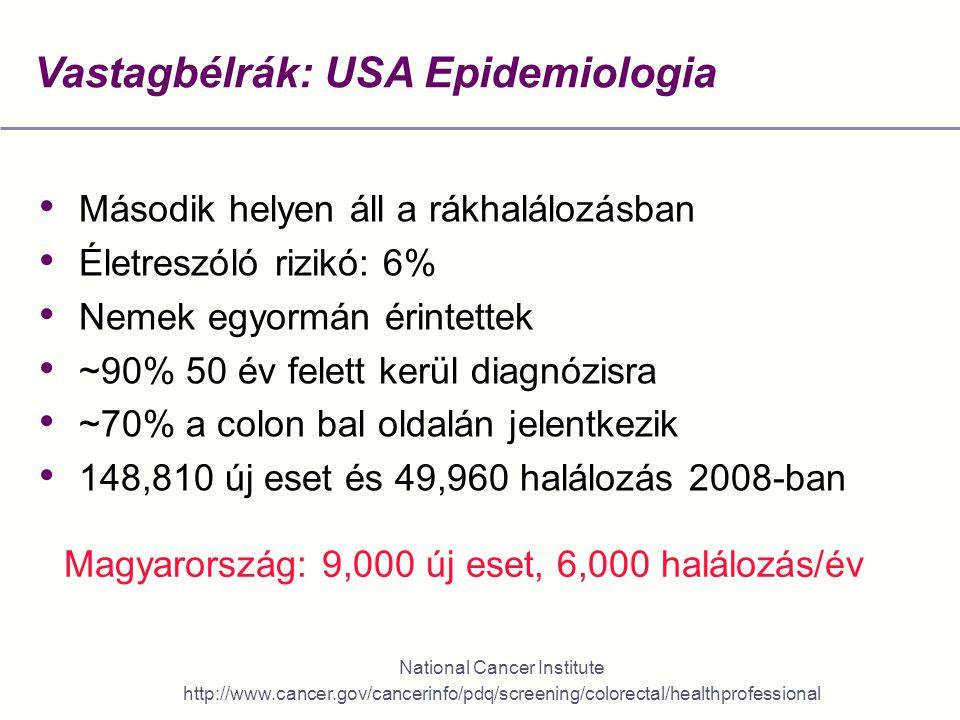 Vastagbélrák: USA Epidemiologia