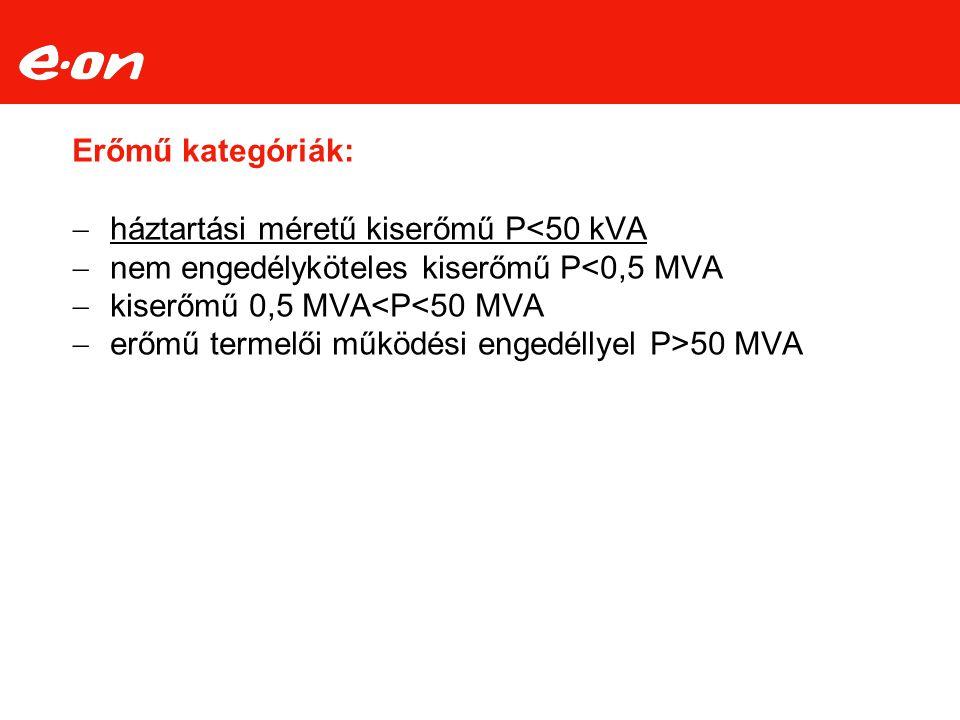 Erőmű kategóriák: háztartási méretű kiserőmű P<50 kVA. nem engedélyköteles kiserőmű P<0,5 MVA. kiserőmű 0,5 MVA<P<50 MVA.