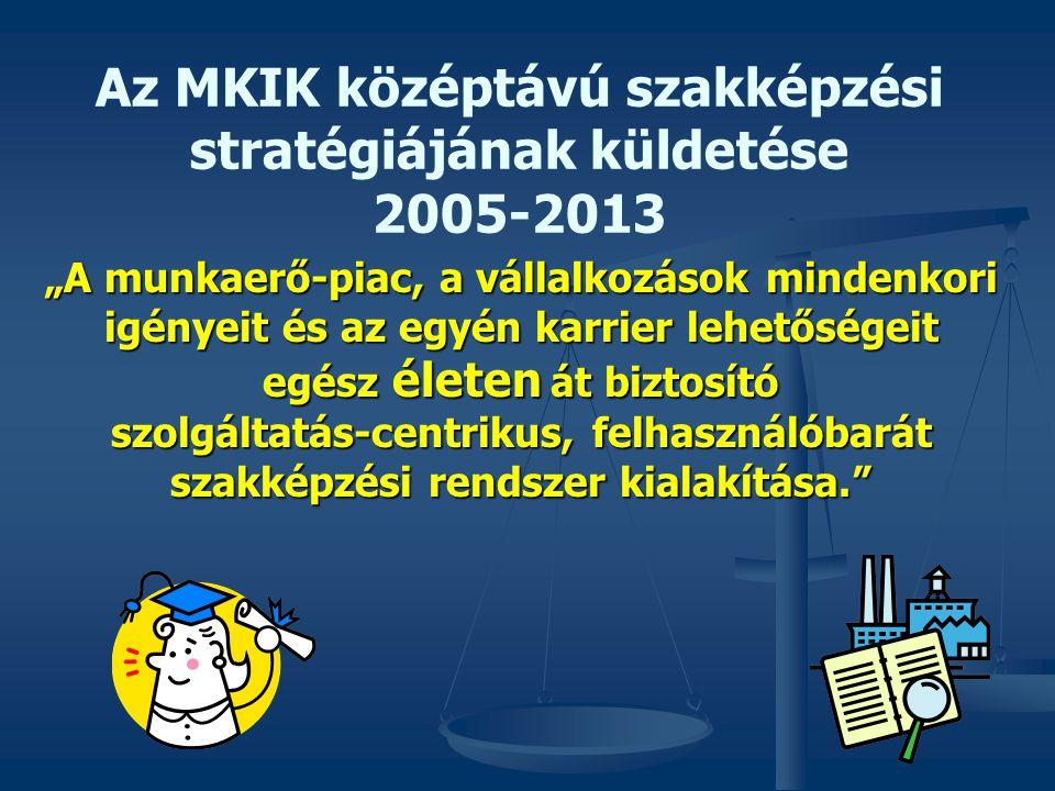 Az MKIK középtávú szakképzési stratégiájának küldetése 2005-2013