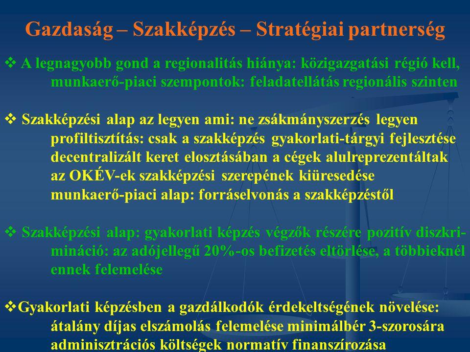 Gazdaság – Szakképzés – Stratégiai partnerség