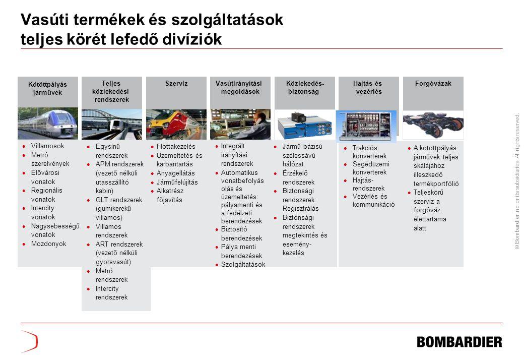 Vasúti termékek és szolgáltatások teljes körét lefedő divíziók