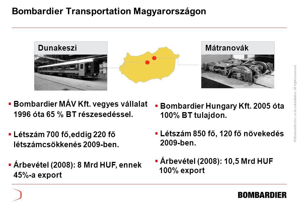 Bombardier Transportation Magyarországon
