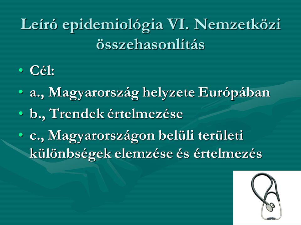 Leíró epidemiológia VI. Nemzetközi összehasonlítás