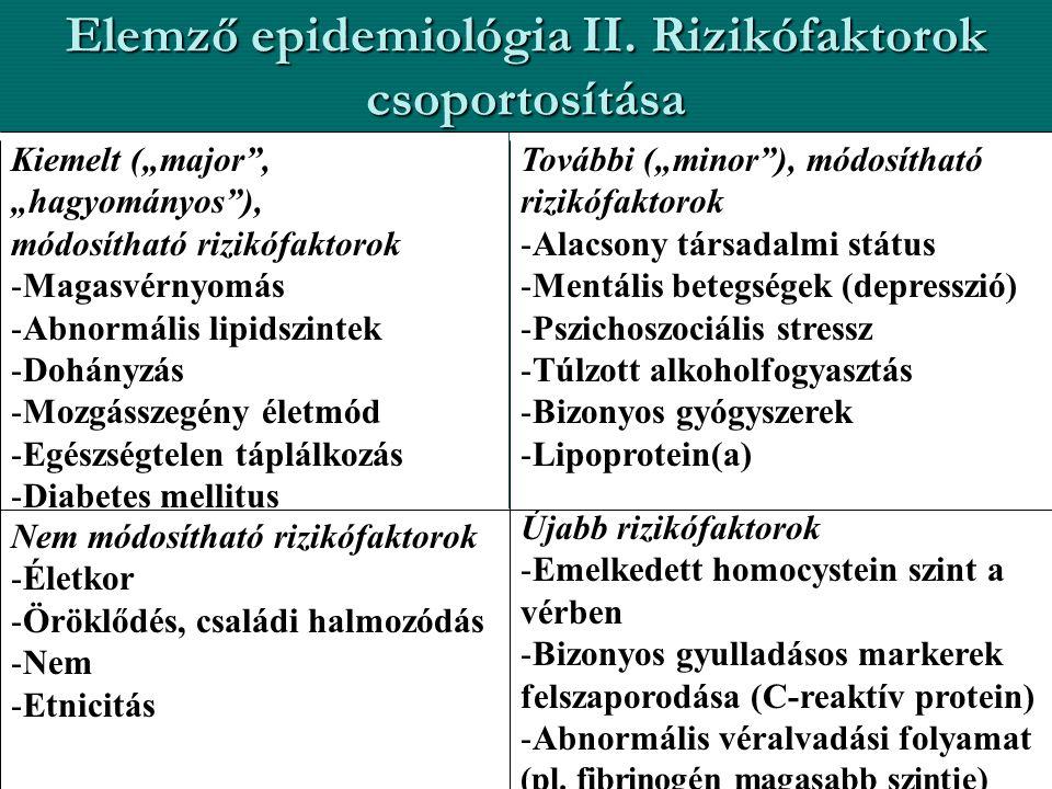 Elemző epidemiológia II. Rizikófaktorok csoportosítása