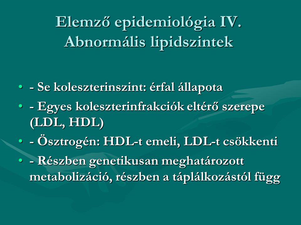 Elemző epidemiológia IV. Abnormális lipidszintek