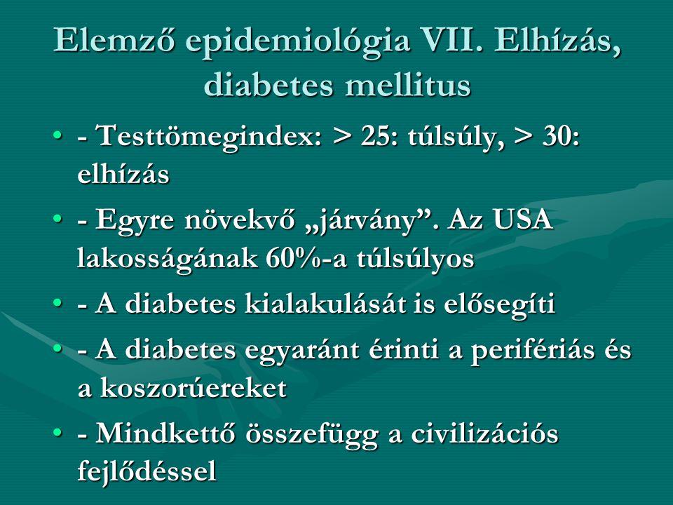 Elemző epidemiológia VII. Elhízás, diabetes mellitus