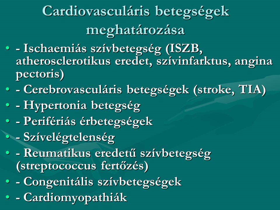 Cardiovasculáris betegségek meghatározása