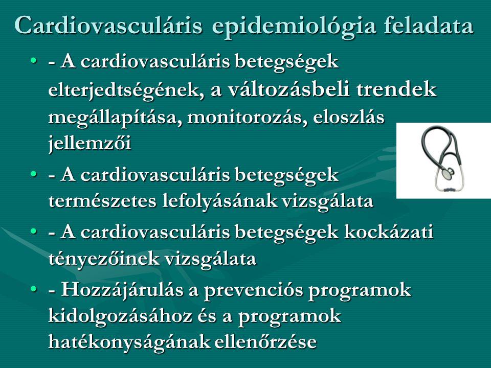 Cardiovasculáris epidemiológia feladata