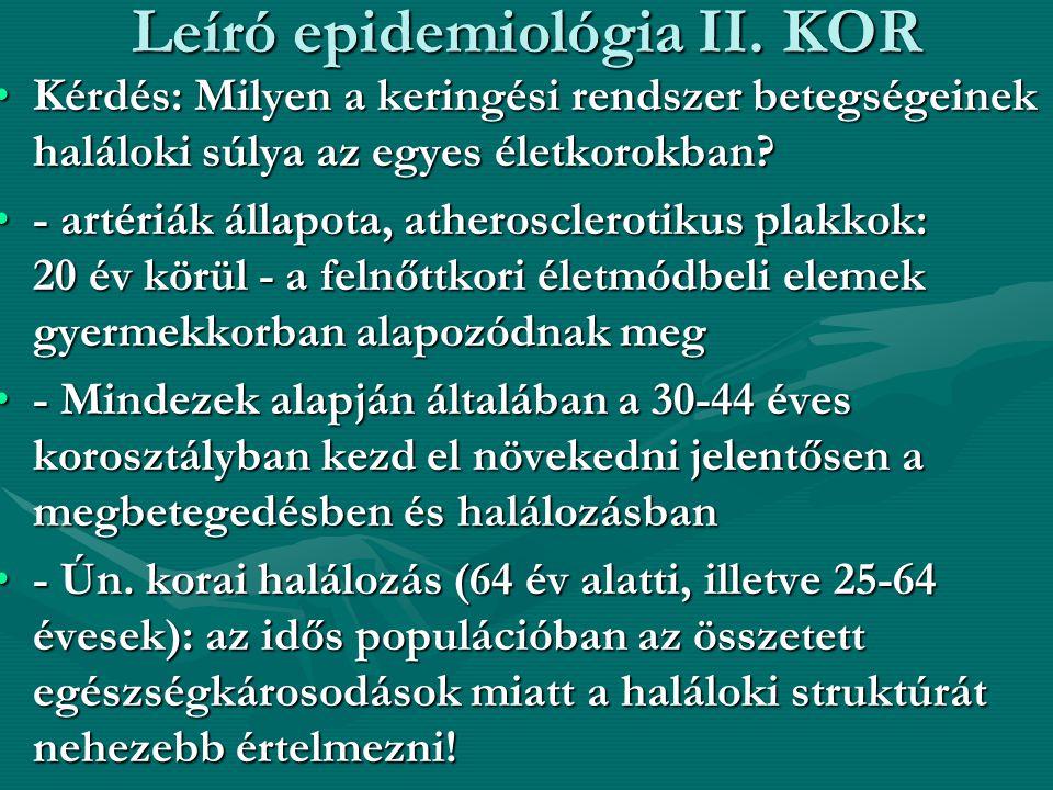 Leíró epidemiológia II. KOR