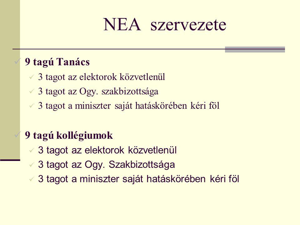 NEA szervezete 9 tagú Tanács 9 tagú kollégiumok