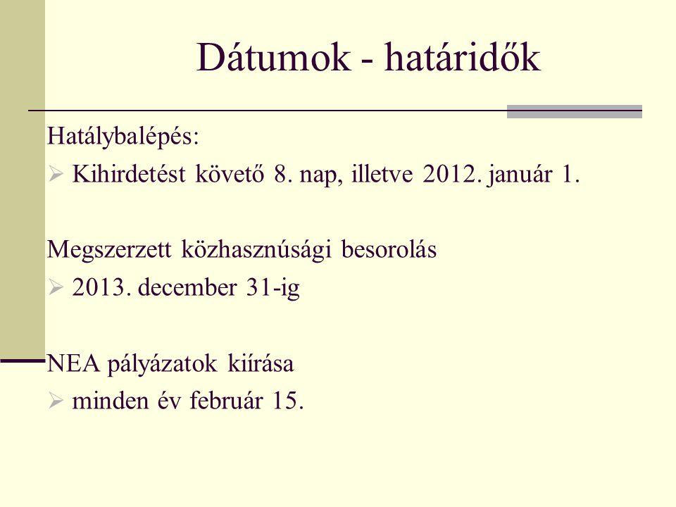 Dátumok - határidők Hatálybalépés: