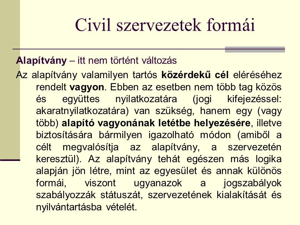 Civil szervezetek formái