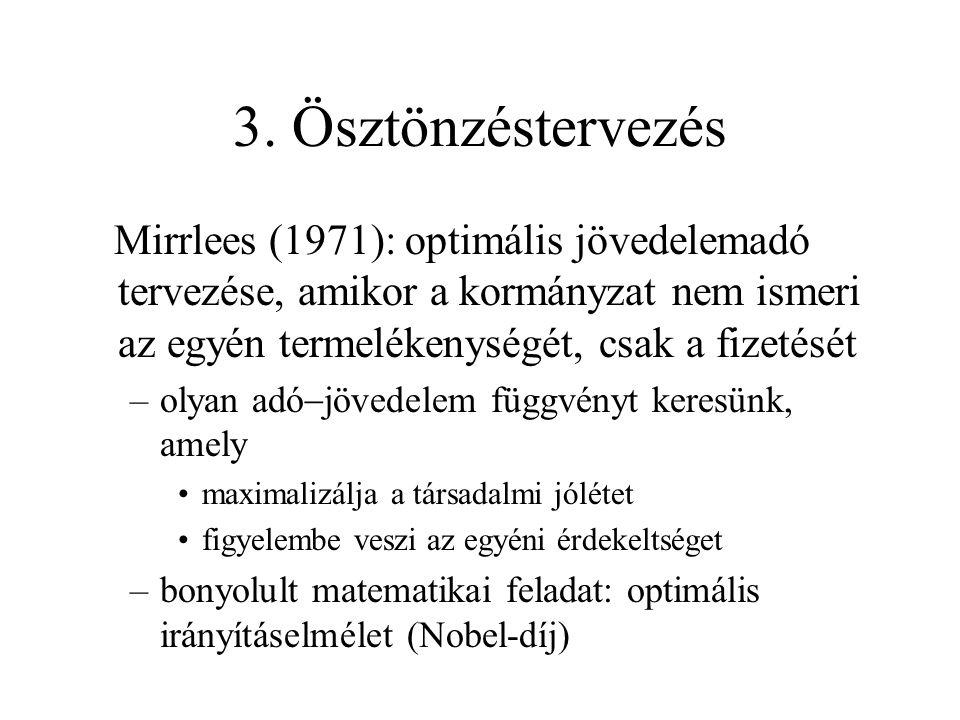 3. Ösztönzéstervezés Mirrlees (1971): optimális jövedelemadó tervezése, amikor a kormányzat nem ismeri az egyén termelékenységét, csak a fizetését.