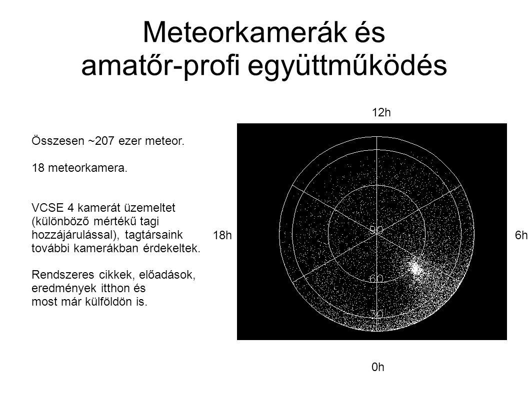 Meteorkamerák és amatőr-profi együttműködés