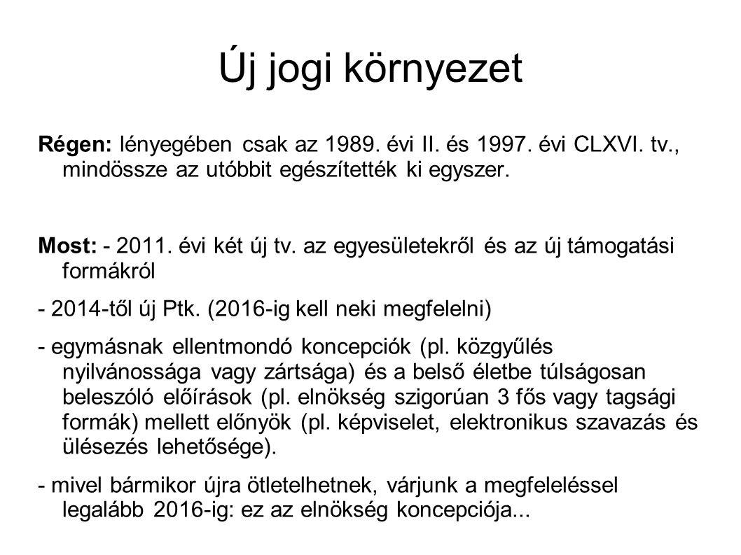 Új jogi környezet Régen: lényegében csak az 1989. évi II. és 1997. évi CLXVI. tv., mindössze az utóbbit egészítették ki egyszer.
