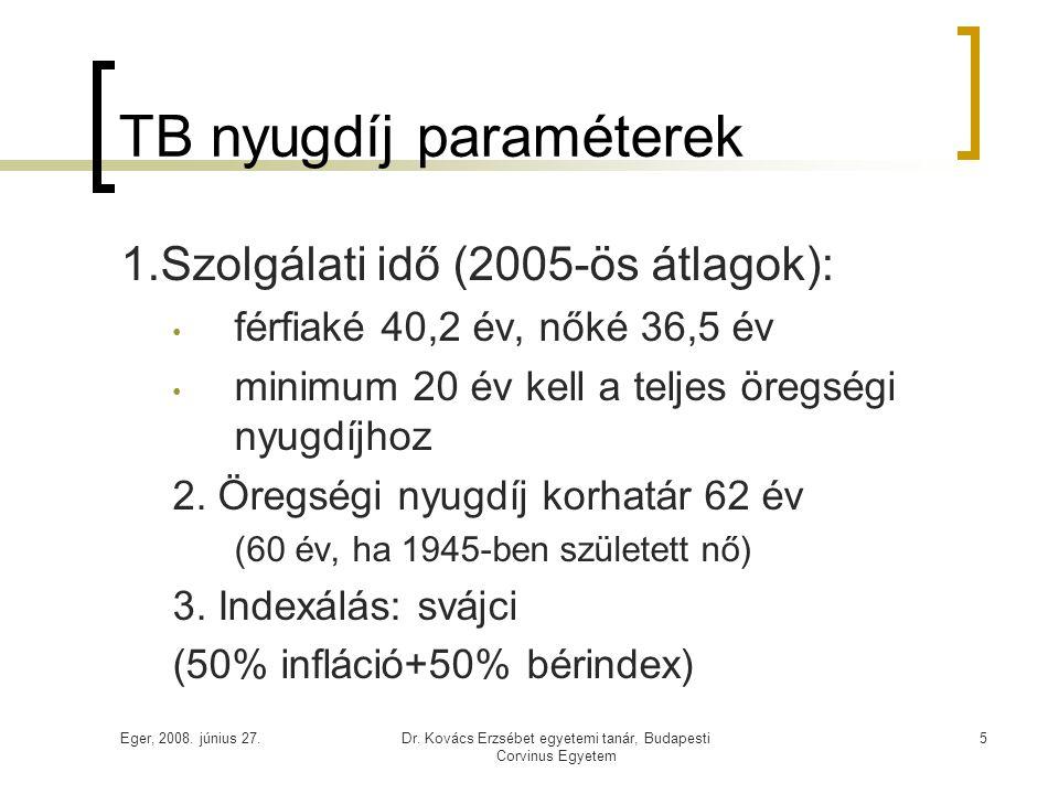 TB nyugdíj paraméterek
