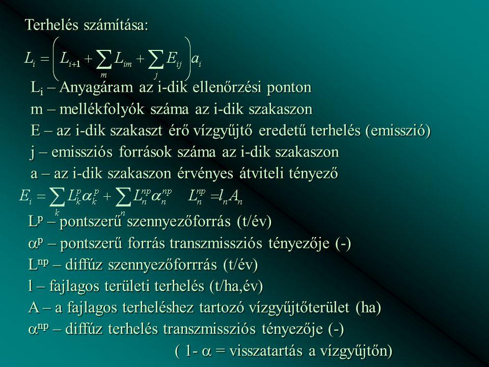 Terhelés számítása: Li – Anyagáram az i-dik ellenőrzési ponton. m – mellékfolyók száma az i-dik szakaszon.