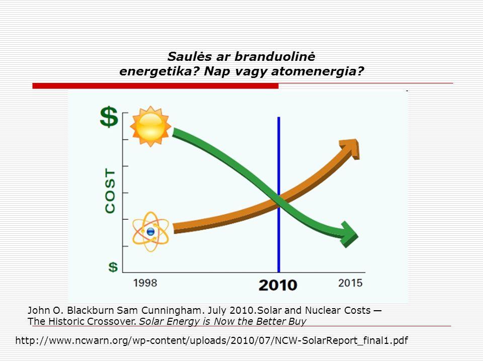 Saulės ar branduolinė energetika Nap vagy atomenergia