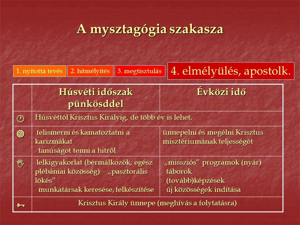 A mysztagógia szakasza
