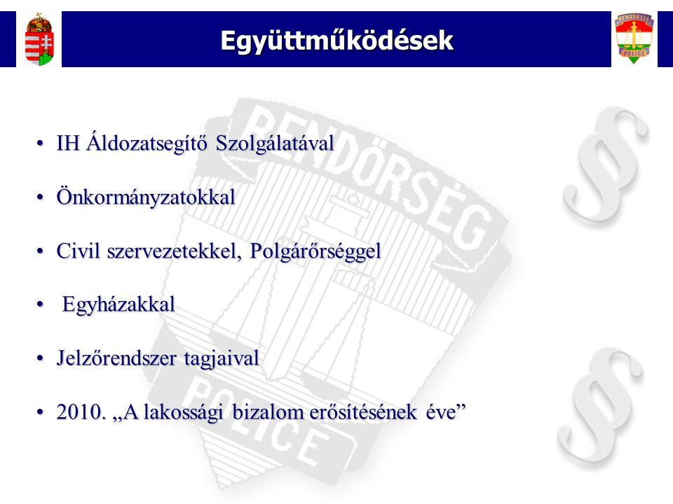 Együttműködések IH Áldozatsegítő Szolgálatával Önkormányzatokkal