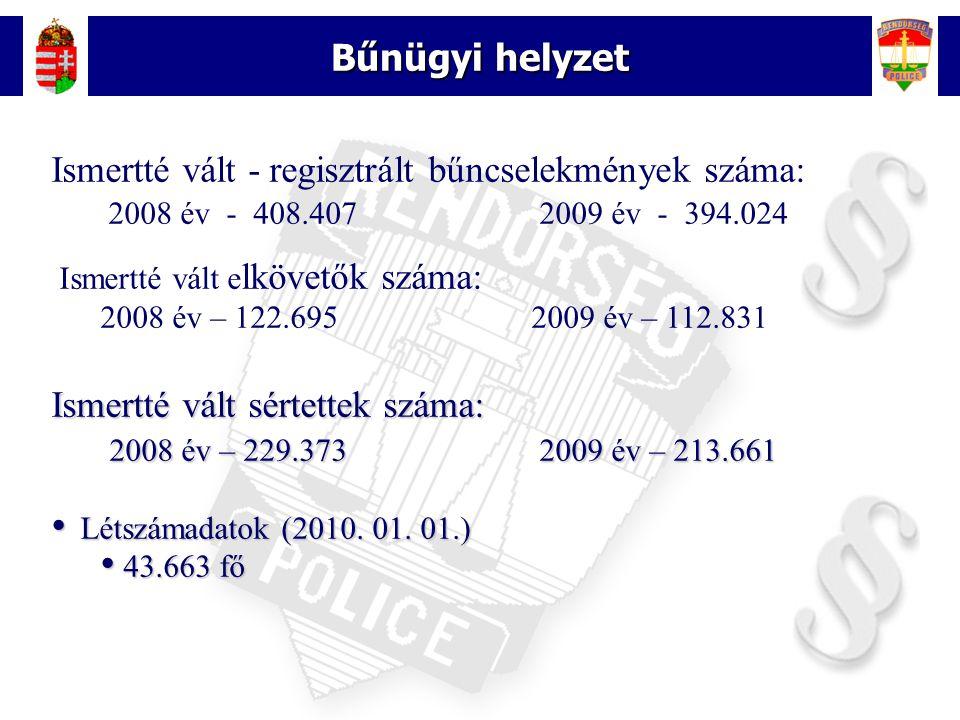 Ismertté vált - regisztrált bűncselekmények száma: