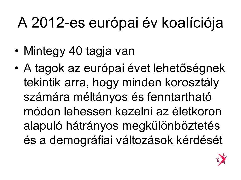 A 2012-es európai év koalíciója
