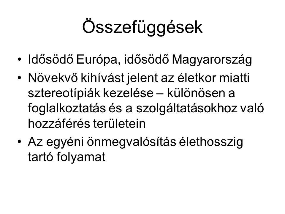 Összefüggések Idősödő Európa, idősödő Magyarország