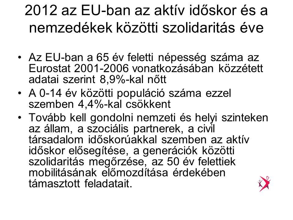 2012 az EU-ban az aktív időskor és a nemzedékek közötti szolidaritás éve