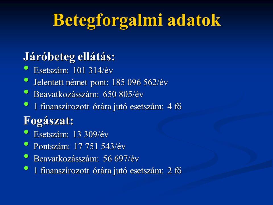 Betegforgalmi adatok Járóbeteg ellátás: Fogászat: Esetszám: 101 314/év