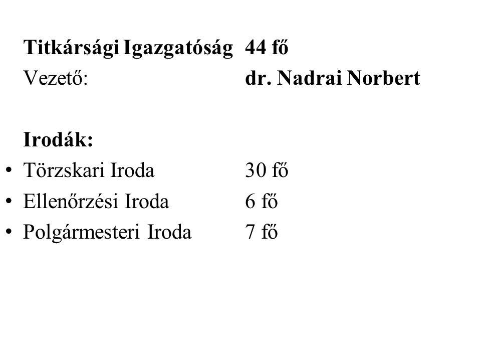 Titkársági Igazgatóság 44 fő