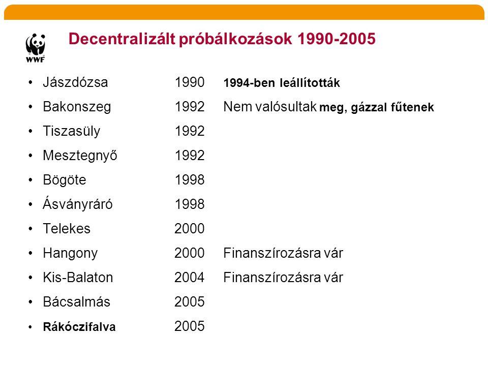 Decentralizált próbálkozások 1990-2005