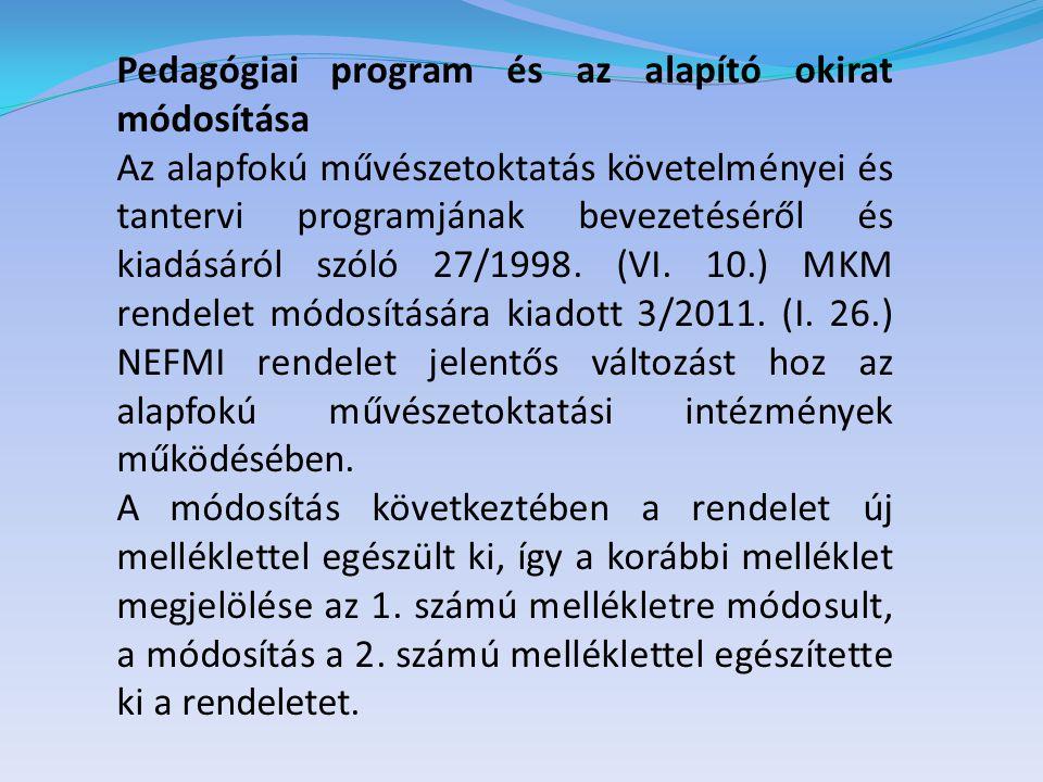 Pedagógiai program és az alapító okirat módosítása