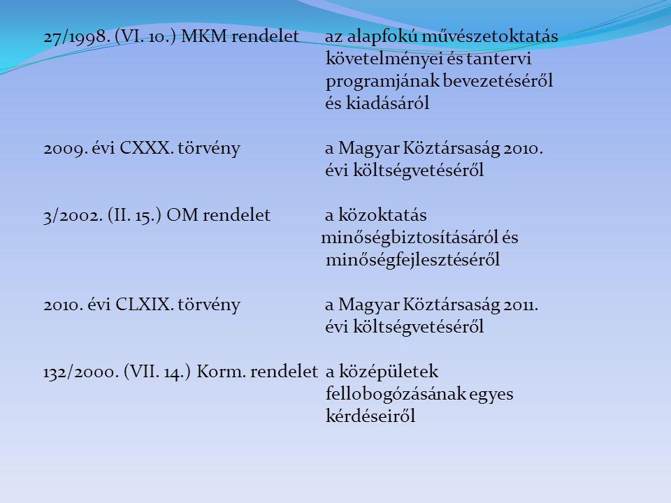 27/1998. (VI. 10. ) MKM rendelet. az alapfokú művészetoktatás