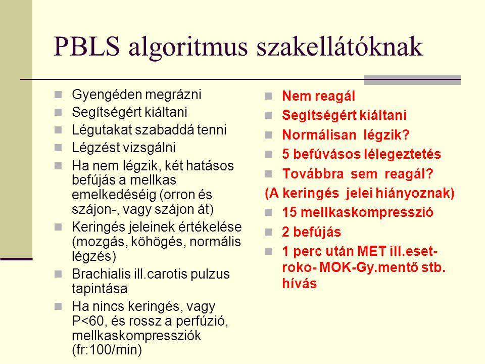 PBLS algoritmus szakellátóknak