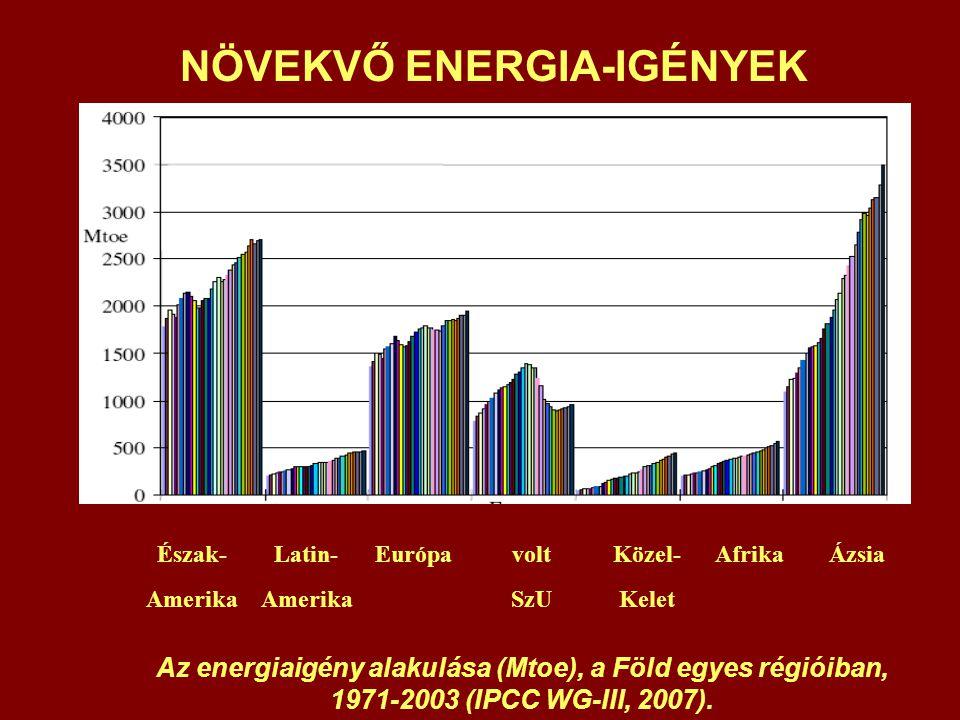 Az energiaigény alakulása (Mtoe), a Föld egyes régióiban,
