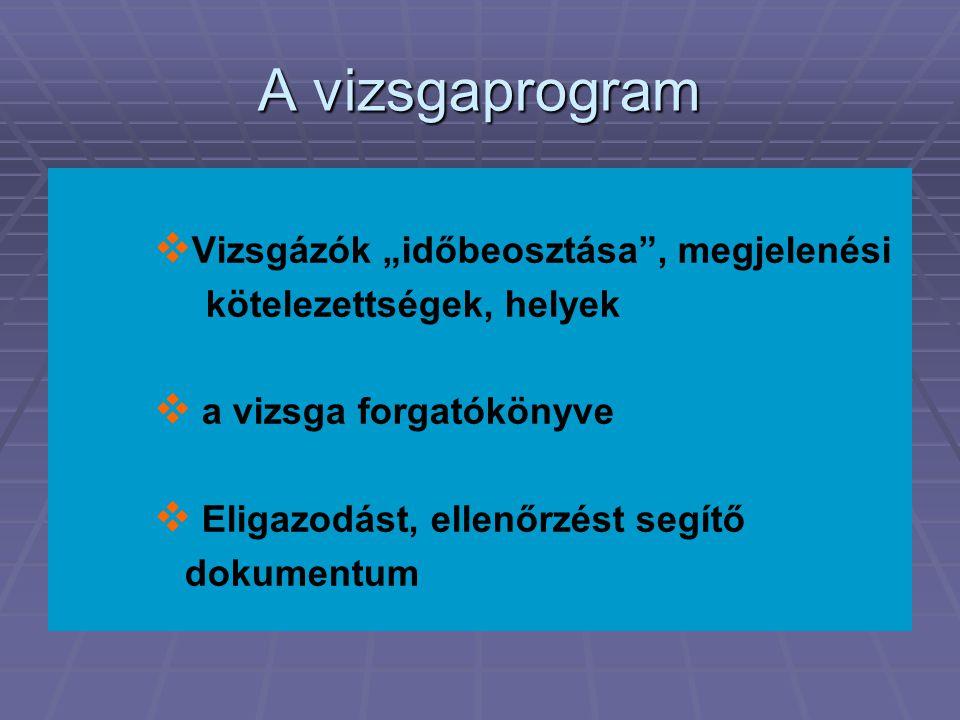 """A vizsgaprogram Vizsgázók """"időbeosztása , megjelenési"""