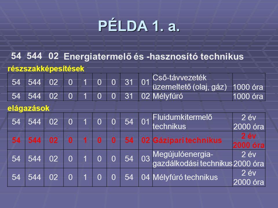 PÉLDA 1. a. 54 544 02 Energiatermelő és -hasznosító technikus