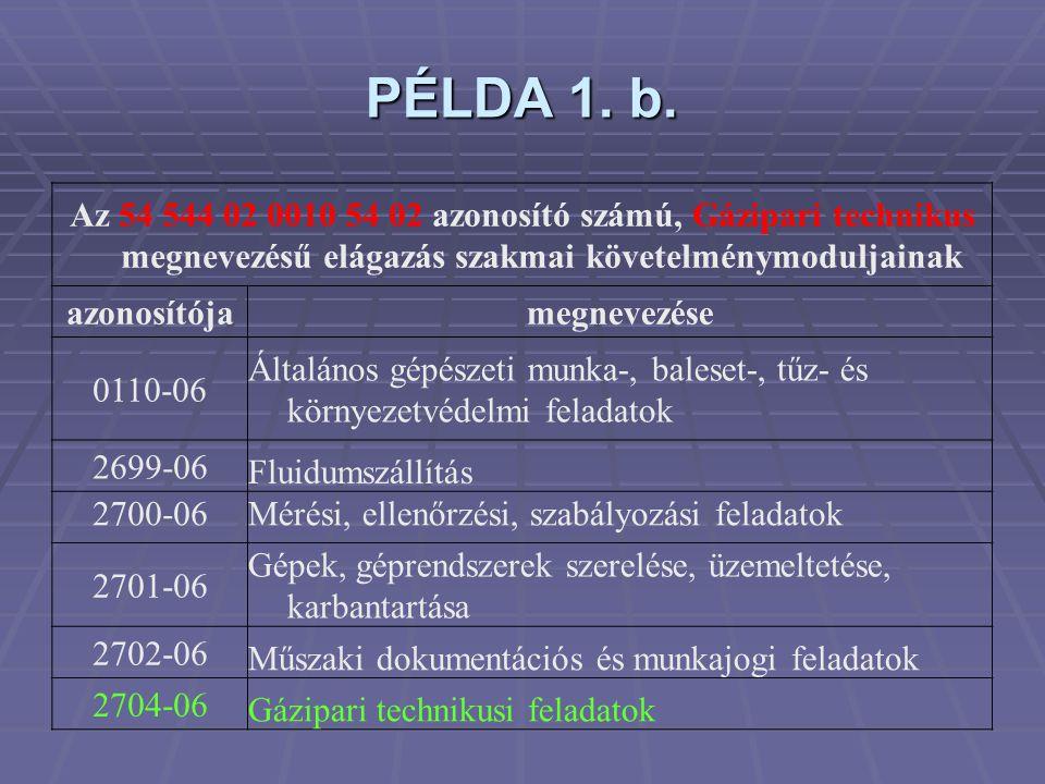 PÉLDA 1. b. Az 54 544 02 0010 54 02 azonosító számú, Gázipari technikus megnevezésű elágazás szakmai követelménymoduljainak.