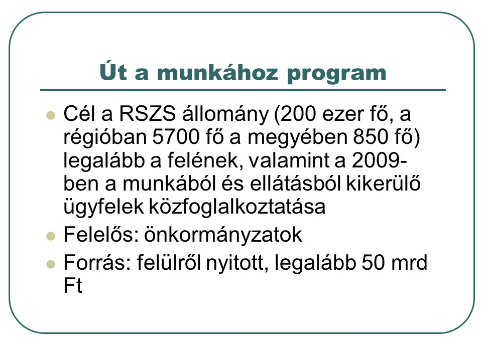 Út a munkához program