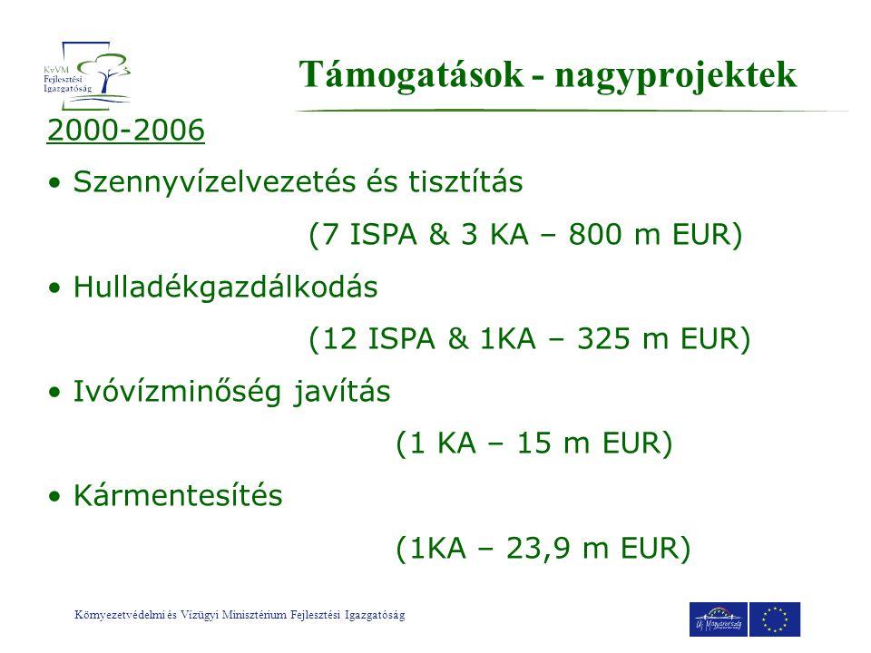 Támogatások - nagyprojektek